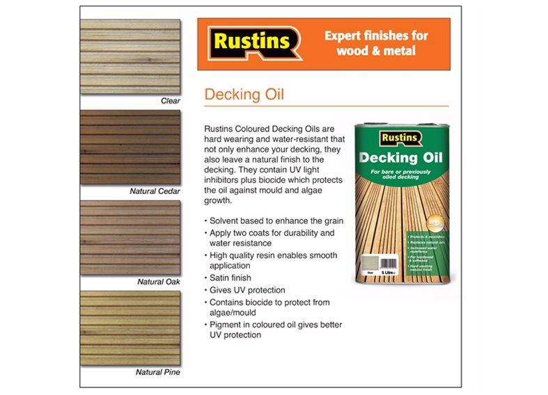 Colour Charts Rustins