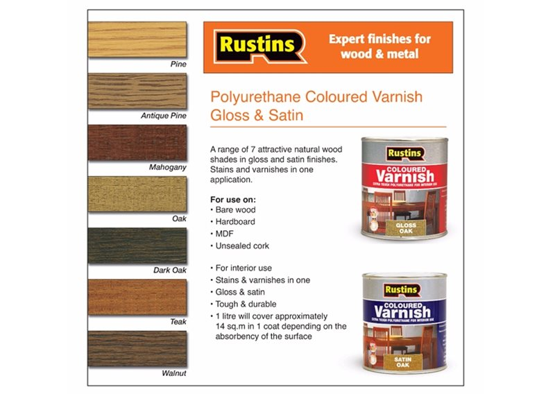 Varnish Color Chart Rebellions